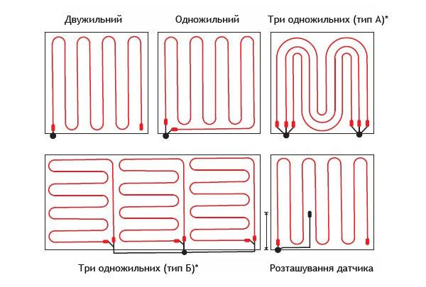 Какие схемы используют для укладки нагревательных кабелей